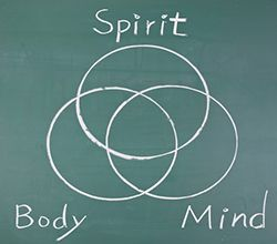 chalk circles of spirit mind and body